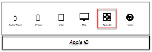What You Should Do To Fix When Apple ID Disabled - wikigain