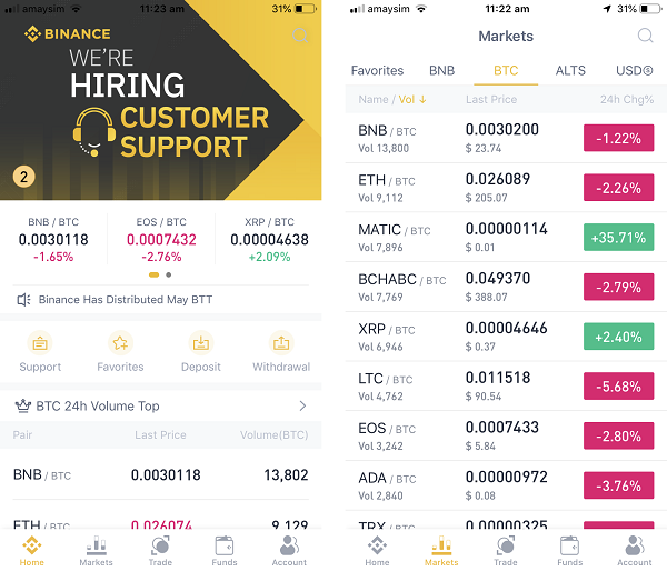How to Download Binance App Officially on iOS